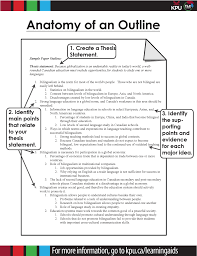 Create An Outline University 101 Study Strategize And