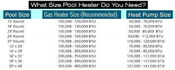 Sand Filter Size Chart Bedowntowndaytona Com