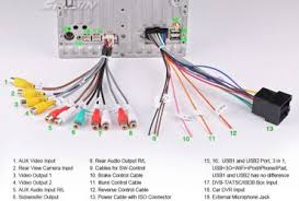 anbotek double din wiring diagram wedocable double din wiring diagram also double din 7 inch further double din