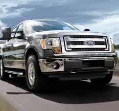Lease To Own Car Dubai