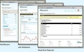 The Resumator Magnificent The Resumator Scores 28K To Make Hiring Less Of A Chore VentureBeat