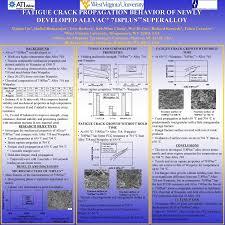 technical poster presentation topics quiz technical poster presentation topics