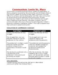 Marx And Lenin Worksheets Teaching Resources Tpt