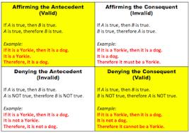 deductive reasoning examples alisen berde deductive reasoning examples