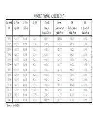 Payroll Calendar Template Amazing Biweekly Payroll Calendar Template Excel Free Templates Monthly Semi