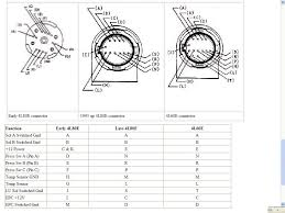 4l80e transmission pcm wiring diagram data wiring diagrams \u2022 transmission wiring diagrams 1999 blazer at Transmission Wiring Diagram