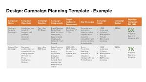 Advertising Plan Template Fascinating Design Campaign Planning Template
