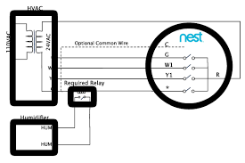hvac thermostat wiring diagram smart detox net stand alone hum 2 wire hvac thermostat wiring diagram 9