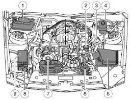 watch more like 1994 ford mustang convertible v6 engine diagram 0l sohc v6 ford mustang engine compartment diagram car parts diagram