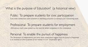 Essays On Purpose Of Education