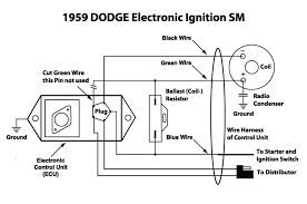ford electronic ignition wiring diagram viewing a thread and for Ford 302 Ignition Wiring Diagram ford electronic ignition wiring diagram viewing a thread and for distributor 18
