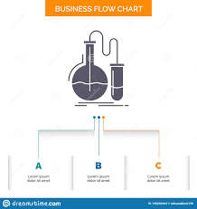 Flow Chart Of Research Design Analysis Chemistry Flask Research Test Business Flow