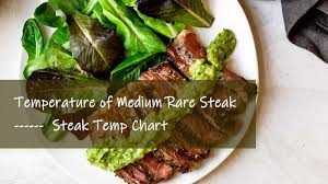Rare Meat Chart Temperature Of Medium Rare Steak Ultimate Steak Temp Chart