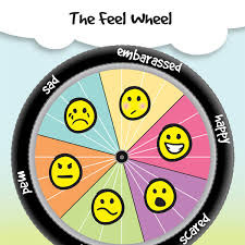 Emotion Chart For Kids The Feel Wheel Imom