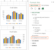 22 Rare How To Invert Data In Excel Chart