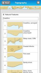 Nautical Chart Symbols Quick Reference To The Symbols Used