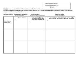 Diagnosis Chart Lennies Disability Diagnosis Chart Of Mice And Men