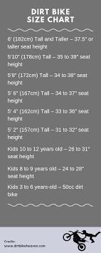 Dirt Bike Height Chart Dirt Bike Size Chart If You Want A Comfortable Riding
