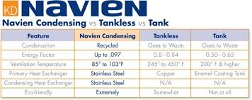 navien venting chart modern supply kitchen bath showroom navien