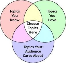 toastmasters speech series your guide to the first speeches venn diagram select speech topics from the centre