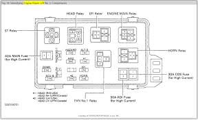 toyota will vs fuse box just another wiring diagram blog • toyota will vs fuse box wiring library rh 87 muehlwald de alfa romeo fuse box 2009 toyota yaris fuse box