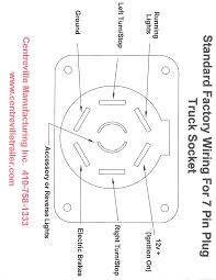 wiring diagrams trailer kit tail light 4 ripping lights diagram 7 7 blade trailer plug wiring diagram at Wiring Diagram 7 Pin Plug