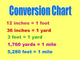 52 Interpretive Feet To Yards Chart