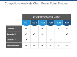 Competitive Analysis Chart Powerpoint Shapes Presentation