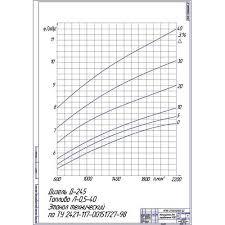 работа на тему Перевод двигателя Д на метил  Дипломная работа на тему Перевод двигателя Д 245 на метил