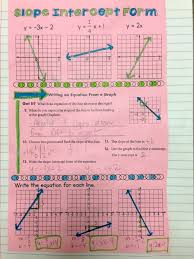 slope intercept form interactive notebook notes using doodles in math class