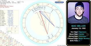 Mac Millers Birth Chart Http Www Astrologynewsworld Com