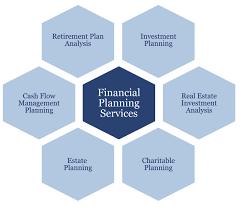 San Francisco Ca Financial Planning