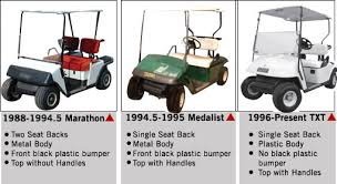similiar ez go cart manual keywords what year is my ezgo golf cart