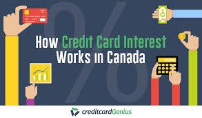 Credit Card Interest Calculator How Credit Card Interest Works In Canada Creditcardgenius