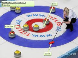Презентация на тему Виртуальная экскурсия на тему Олимпийские  7 Реквизит и поле для игры в Кёрлинг Снаряды Щетка Дом