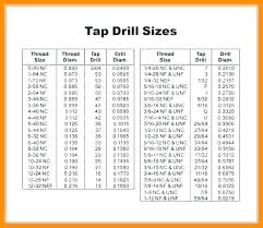 Npt Drill Size Chart Tap Drill Size Chart Metric Best Picture Of Chart Anyimage Org
