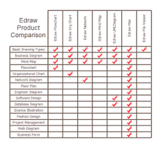Matrix Diagram Matrix Solutions