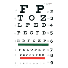 Dmv Vision Test Chart Best Picture Of Chart Anyimage Org