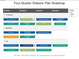 Four Quarter Release Plan Roadmap Powerpoint Templates