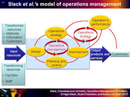pearson education arnos design ppt video online  s model of operations management