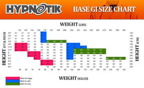 Atama Size Chart The Best Bjj Gi For Your Body Type 2018 Short And Stocky
