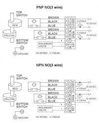 limit switch wiring diagram wiring diagram and hernes omron limit switch wiring diagram nilza