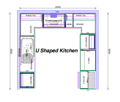 Plain Kitchen Design Layout Ideas For Small Kitchens Image Of U Shaped Layouts