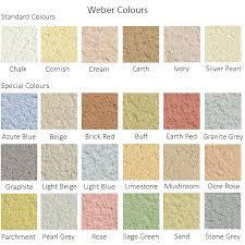 Weber Monocouche Colour Chart Methodical Render Colours Chart 2019