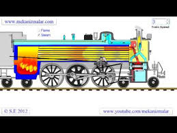 animated steam locomotive dedicated to csr 3463 project