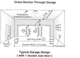 double garage door minimum required measurements