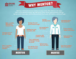 why women owned startups are desperate for female mentors smart mentoring infographic 1500