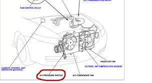 acura tl a c clutch will not kick in shorted the condensor here s the first 2 steps the bottom image showing the location of the pressure switch graphic