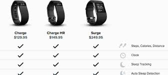 Fitbit Charge Hr Vs Fitbit Charge 2 Comparison Chart Battle Fitbit Surge Versus Fitbit Charge Hr Heart Rate