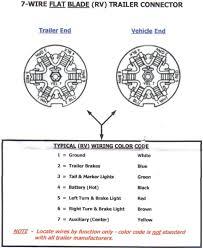 brake controller & 7 pin trailer install 3rd gen 4runner yotatech 4th Gen 4Runner Interior at 4th Gen 4runner Wiring Diagram
